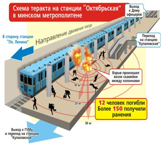 http://www.astro-logia.ru/RUS/metro-minsk%20-%20image002.jpg
